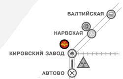 Бункер военных