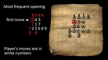 Mini-game 8 solved