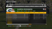 Aaron Rodgers Madden 25 ratings