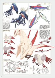 Various Creature Informations 2 Anime