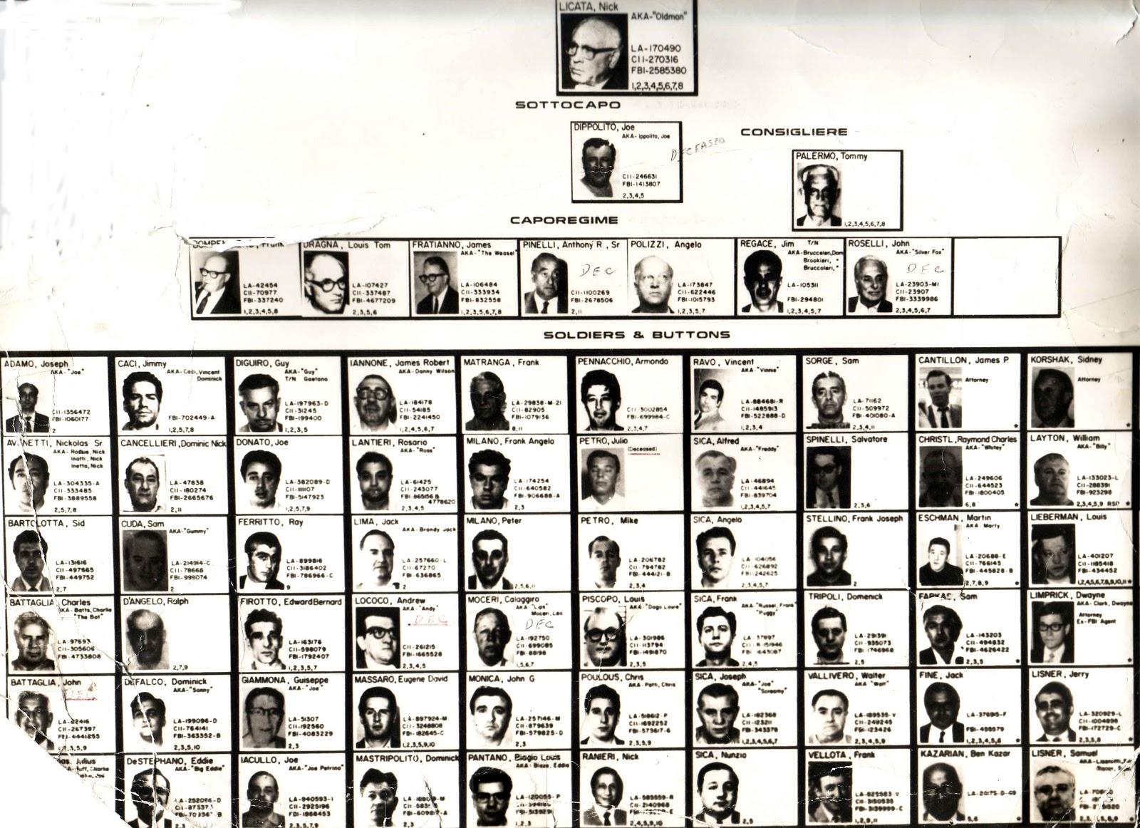 Los Angeles crime family | Mafia Wiki | FANDOM powered by Wikia