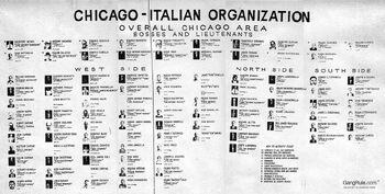 Chicago chart