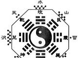 Kahdeksan trigrammin talismaani