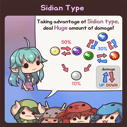 Sidian Type