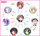 Koreha Zombie Desuka Relationships profile