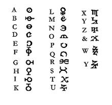 Cipher-manuscript-key