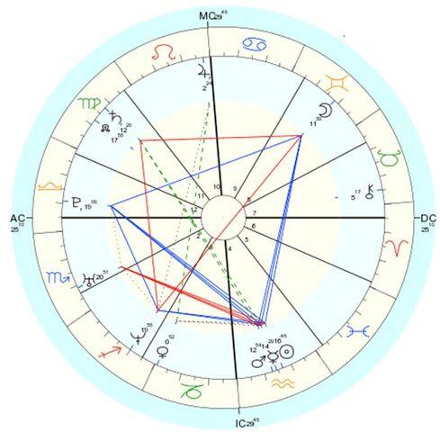 File:Natal-chart.jpg