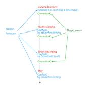Audioicworking s