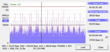 Bit rate | Magic Lantern Firmware Wiki | FANDOM powered by Wikia