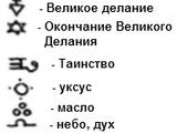 Алхимические символы и их анализ
