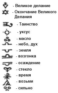Символы алхимии