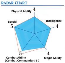Kazama Ability-0