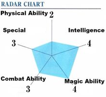 Shizuku ability