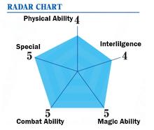 Masaki ability