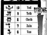 Demon Ranking System