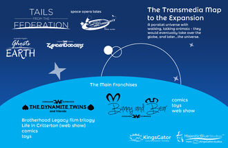 Kgc transmedia map poster