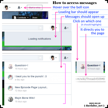*= How to Access Messages =*