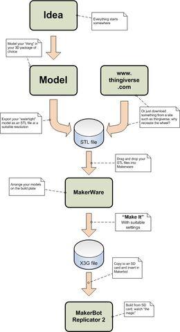File:Workflow1.jpg