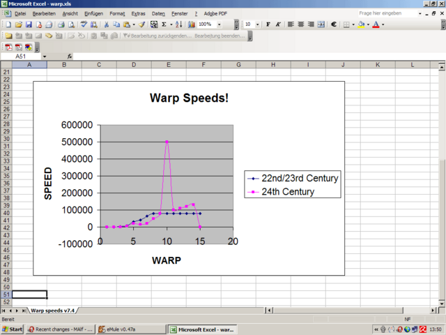 File:Warp speed factor chart diagram.png