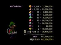 Luigi Mansion Money Perfect Score