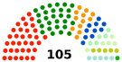 Republic of O'Brien election 963.5.