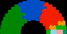 Republic of O'Brien election 928.5.