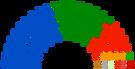 Republic of O'Brien bi-elections 1026.5.