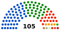 Republic of O'Brien bi-elections 1026.5.