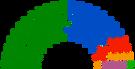 Republic of O'Brien 1013.5 election resuls