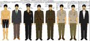 Akashi Tokugawa career story chart (New World Map Game)