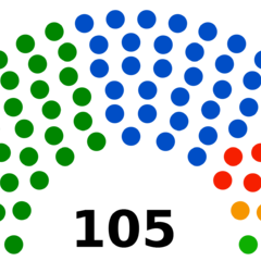 Republic of O'Brien 1008.5 election results.