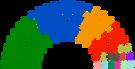 Republic of O'Brien election 948.5.