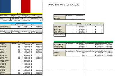 Finanzas Francia BC 1830