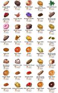 BakeryShopItems (1)