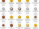 Dukka Coin Exchange