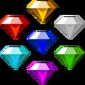 Chaos-emeralds