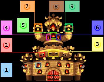 Esquema del castillo 1