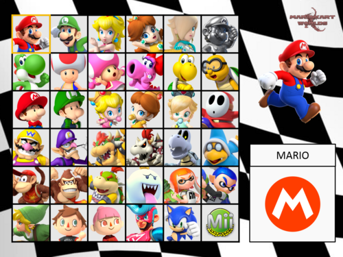 Mario Kart X Worlds Character Selector By Silver