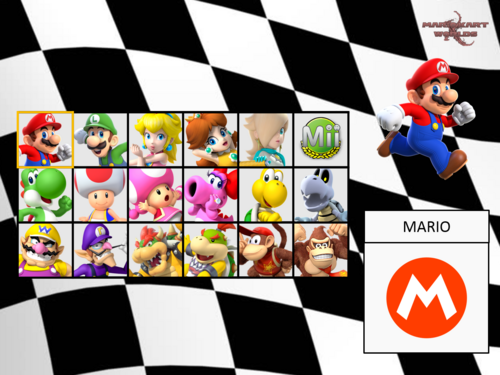 Mario Kart X Worlds Initial Character Selector By Silver