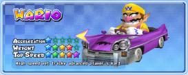 MKAGP2 Screenshot Wario Spezial-Kart