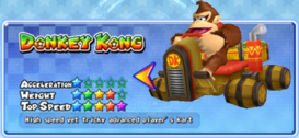 MKAGP2 Screenshot Donkey Kong Spezial-Kart