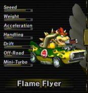 MKW Screenshot Bowsers Feuerschleuder