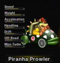 MKW Piranha Prowler