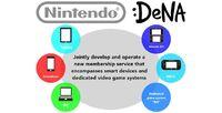 Nintendo-dena-mobile-games-development-640x325