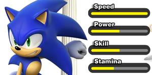 Sonic-stats