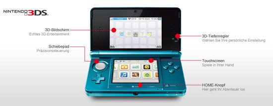 3DS Menu
