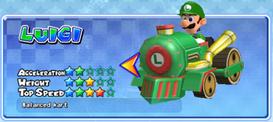 MKAGP2 Screenshot Luigi Spezialkart