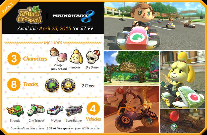 MK8 Screenshot Animal Crossing DLC