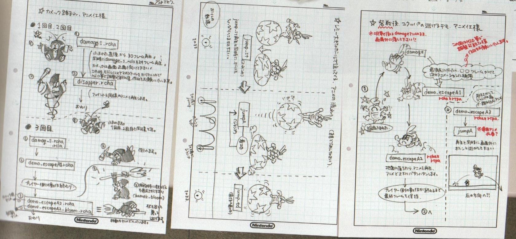 Image Koopa Bosses Concept Mariowiki Fandom Powered By Wikia Luigi Circuit Wii Super Mario Wiki The Encyclopedia