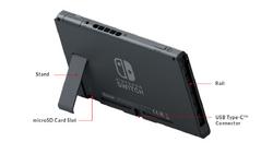 Nintendo Switch Tabet Rückansicht